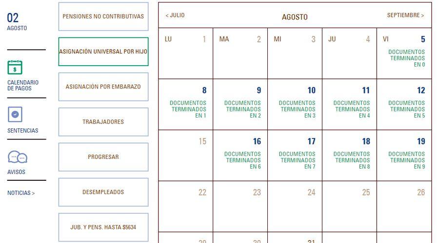 Ya está el Calendario de Pagos de la Anses - El Liberal