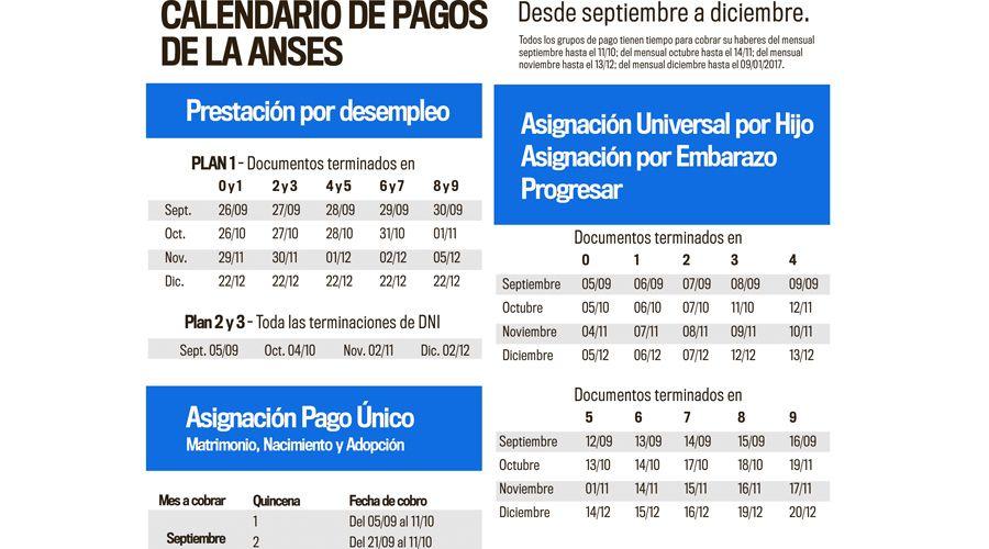 Calendario De Pagos Asignaciones Familiares Noviembre | Download PDF